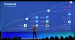 Mark Zuckerberg's Keynote @ Facebook F8 2016